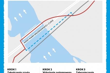 Warszawa. Most pontonowy: wkrótce ruszają prace.