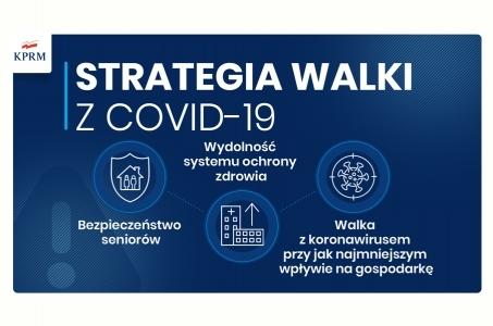 Trzy cele rządowej strategii walki z COVID-19.