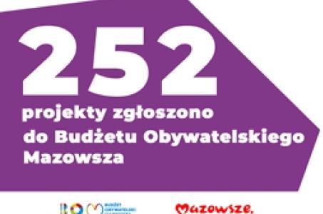 Znamy wyniki naboru do drugiej edycji Budżetu Obywatelskiego Mazowsza!